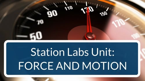 Force and Motion Station Labs Bundle