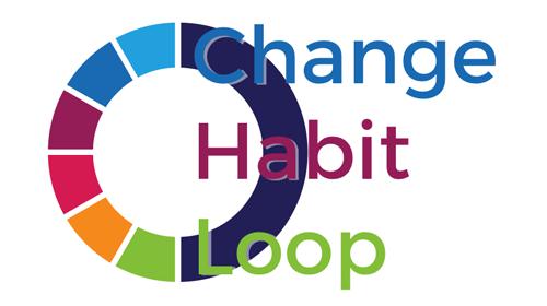 Change Habit Loop