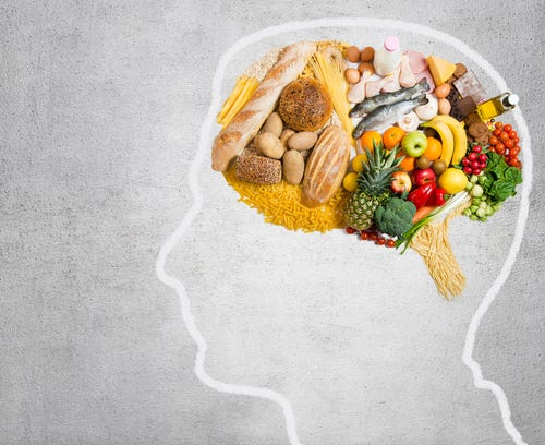 Nutrition: Prepare the Whole Self for Meditation