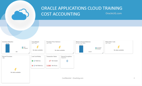 Oracle Cloud Applications - Cost Accounting