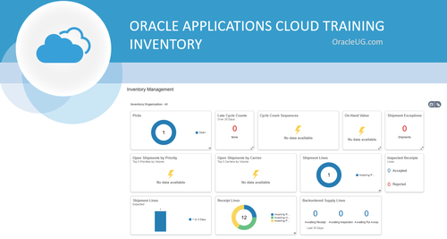 Oracle Cloud Applications - Inventory
