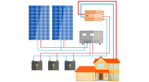 Off-Grid Solar PV System Design