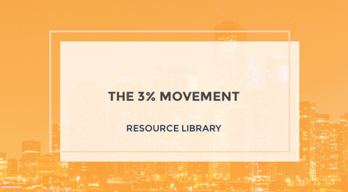 3% Resources - The 29% Percent