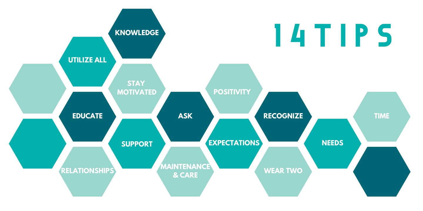 14 tips. Knowledge, utilize all, stay motivated, educate, support, relationship, ask, mainentance & care, positivity, expectations, recognize, wear two, needs, and time.