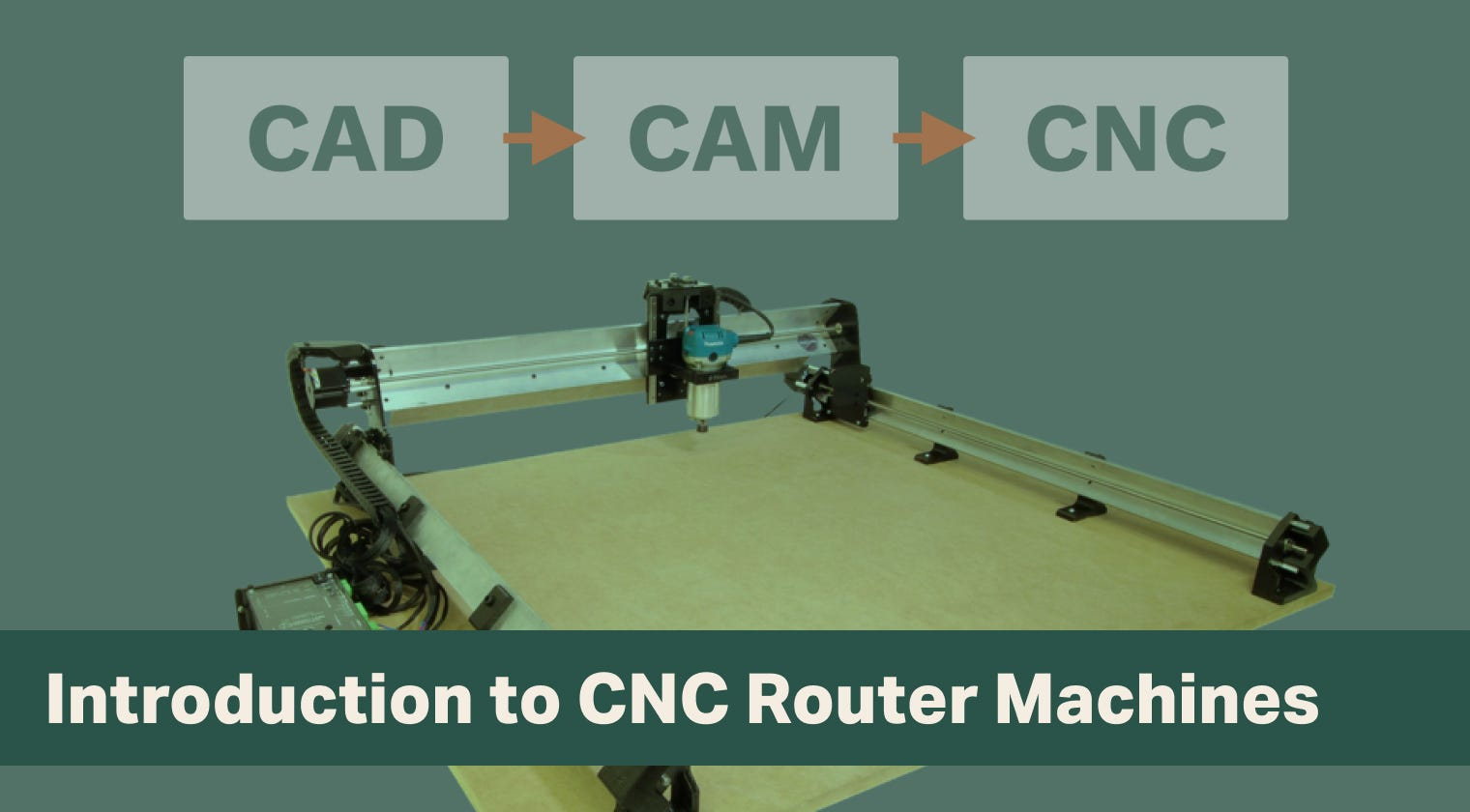 Introduction to CNC Router Machines