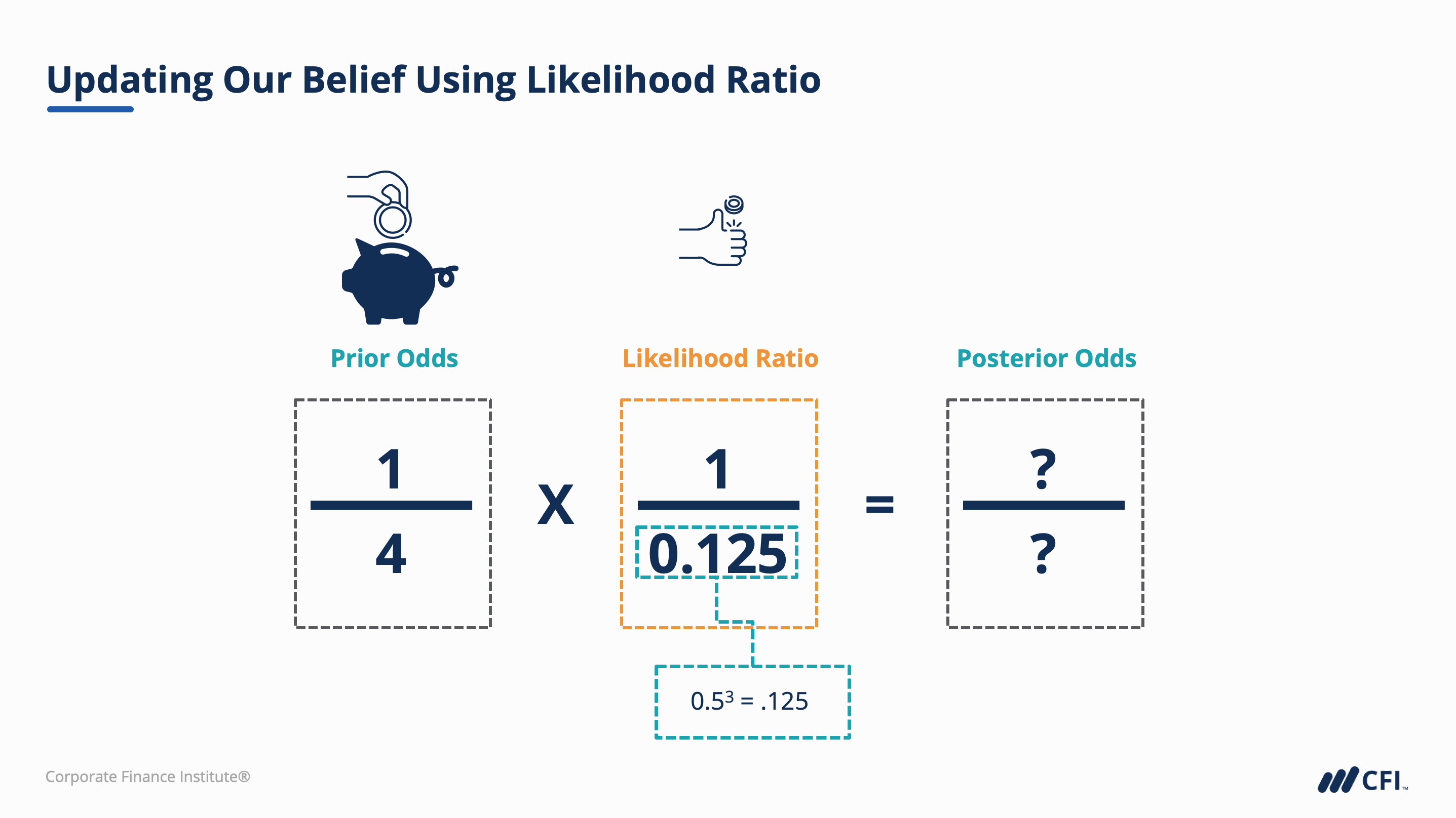 Slide illustrating process of updating a prior using a likelihood ratio or bayes factor.