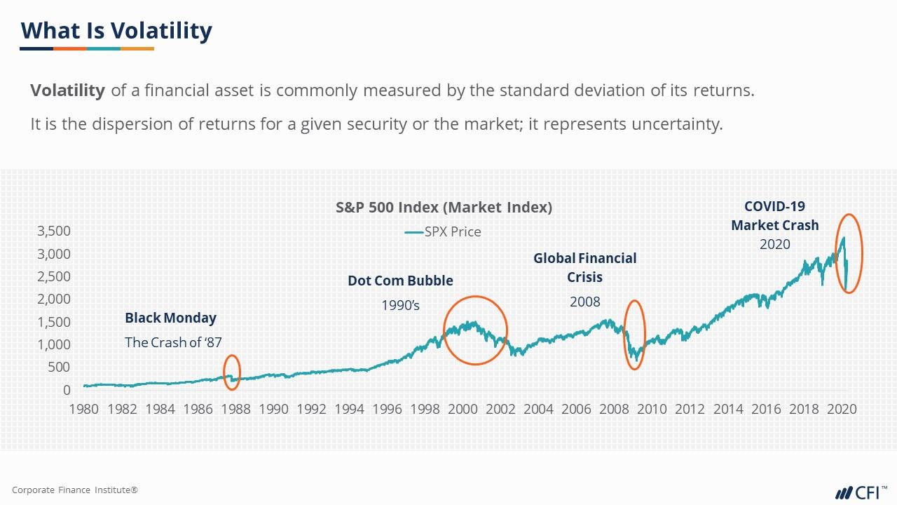 Bloomberg Tenor Basis Swap
