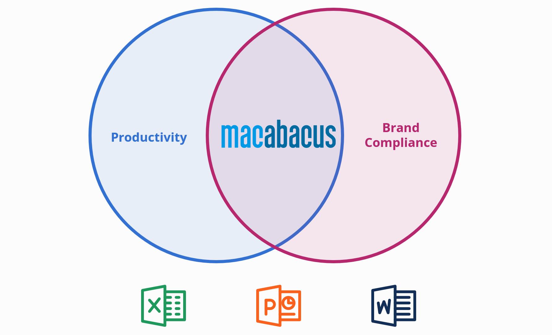 Macabacus Microsoft Add-in